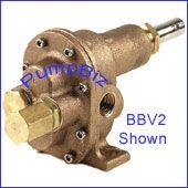 shurflo hypro dayton light duty gear pump