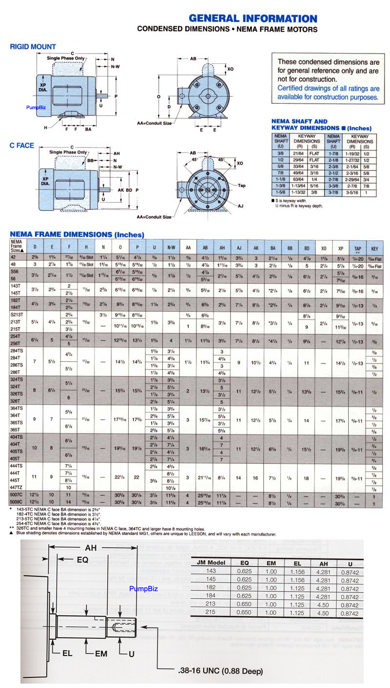 Engineering Tables