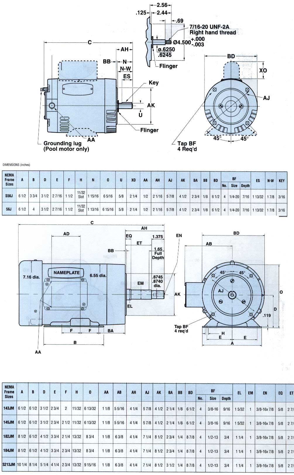 Engineering Tables on